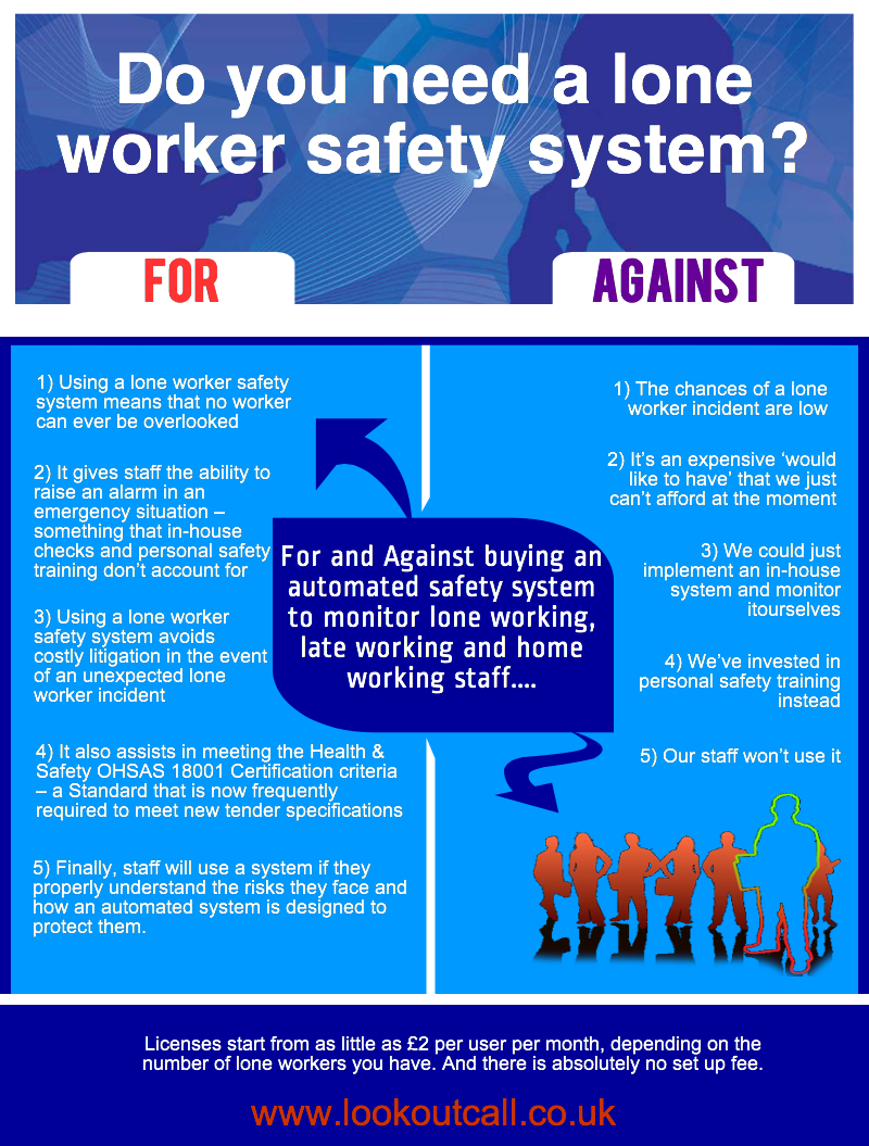 lone worker infographic_july2013